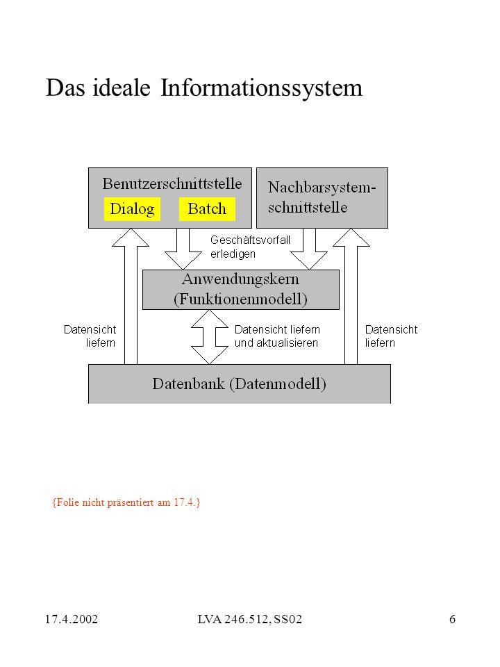 17.4.2002LVA 246.512, SS026 Das ideale Informationssystem {Folie nicht präsentiert am 17.4.}