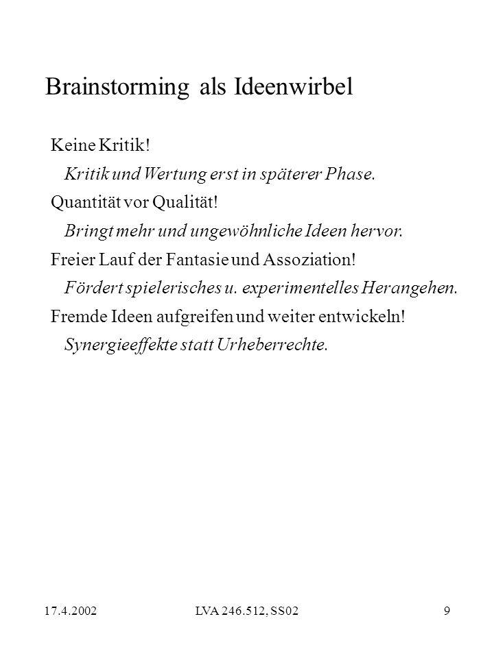17.4.2002LVA 246.512, SS029 Brainstorming als Ideenwirbel Keine Kritik.