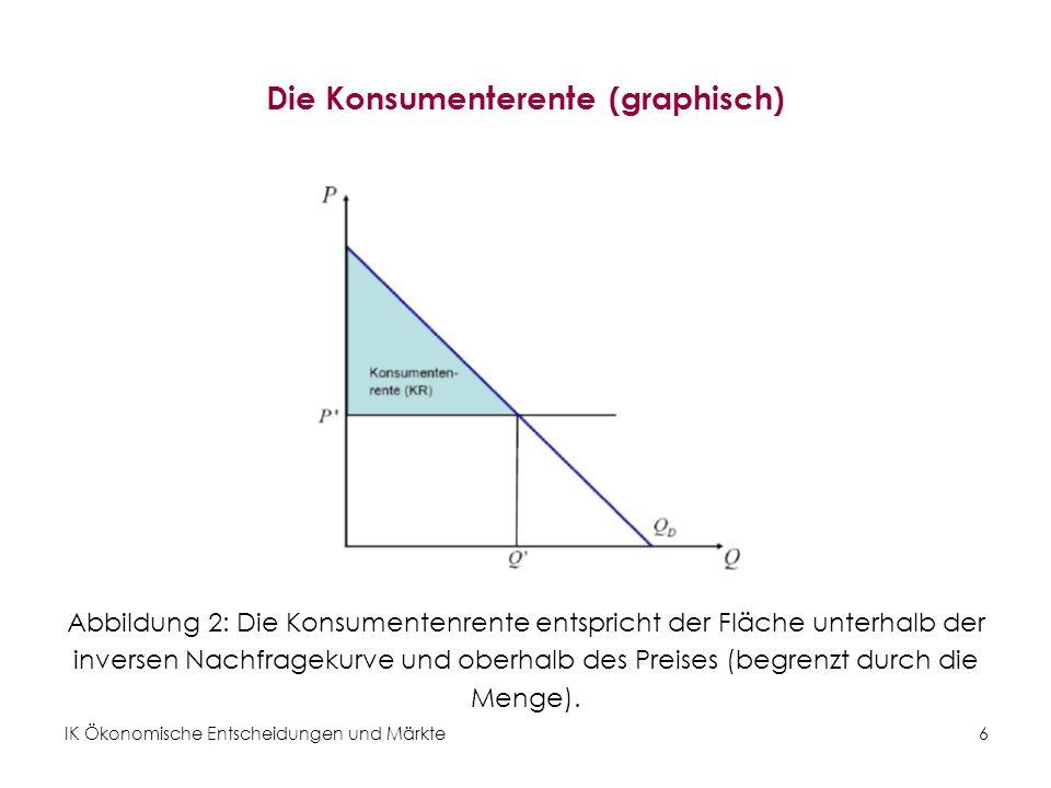 IK Ökonomische Entscheidungen und Märkte 6 Die Konsumenterente (graphisch) Abbildung 2: Die Konsumentenrente entspricht der Fläche unterhalb der inversen Nachfragekurve und oberhalb des Preises (begrenzt durch die Menge).