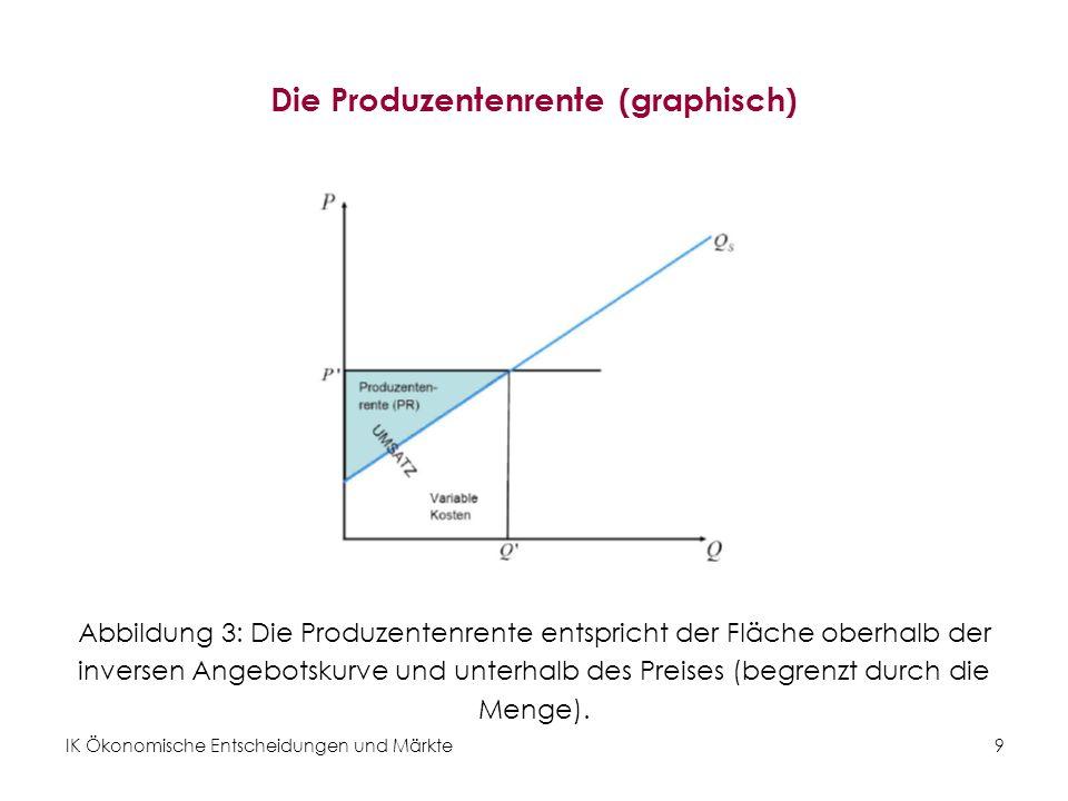 IK Ökonomische Entscheidungen und Märkte 10 Die Kosten eines Unternehmens Die Angebotskurve Q(P) … Gibt an, wie viele Einheiten eines Gutes zum jeweiligen Preis angeboten werden (entspricht den Grenzkosten).