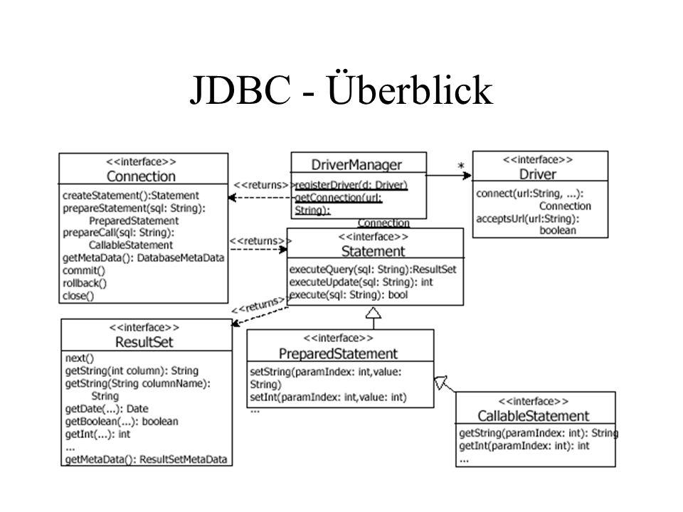 JDBC - Überblick