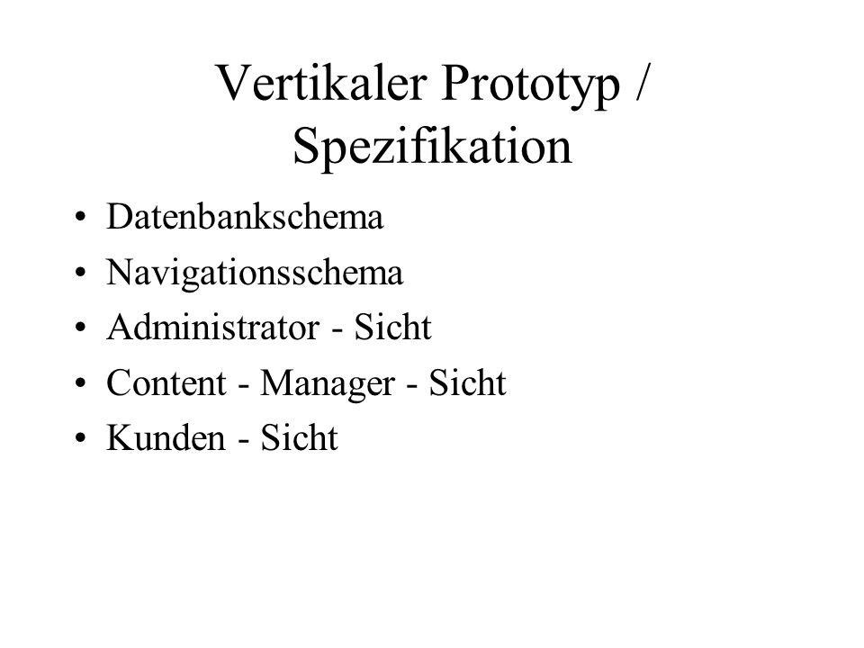Datenbankschema Navigationsschema Administrator - Sicht Content - Manager - Sicht Kunden - Sicht