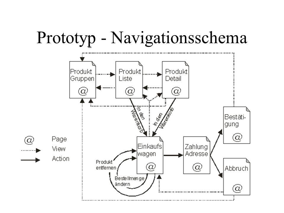 Prototyp - Navigationsschema