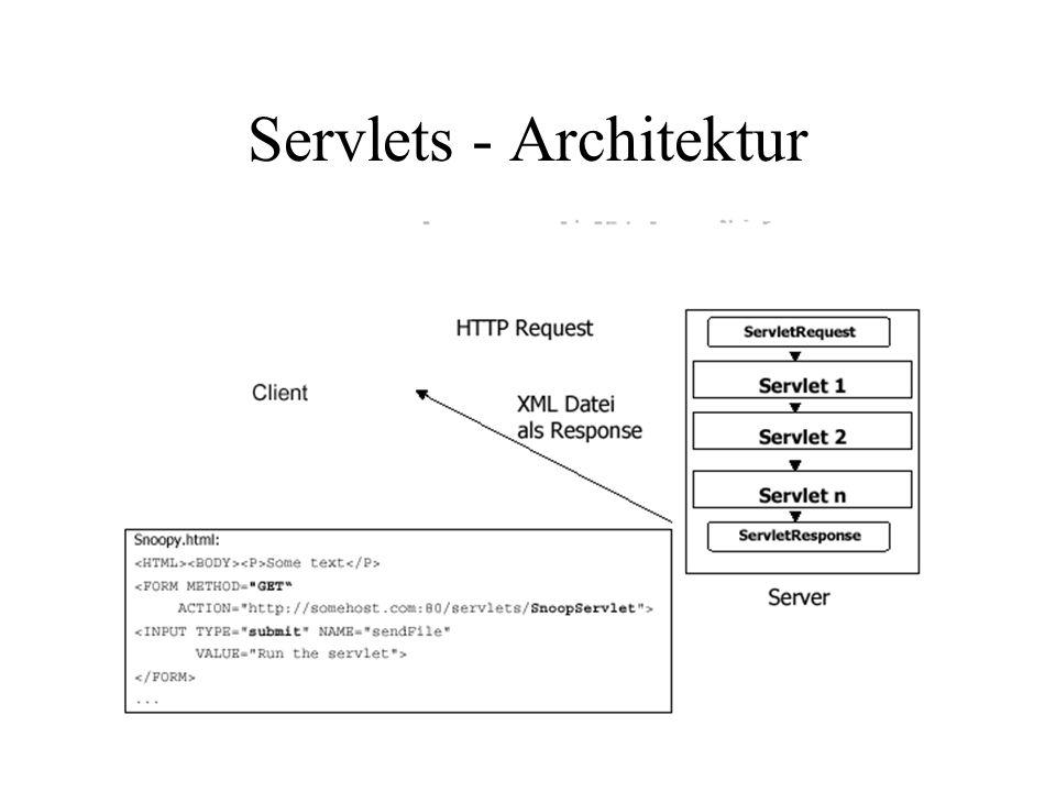 Servlets - Architektur