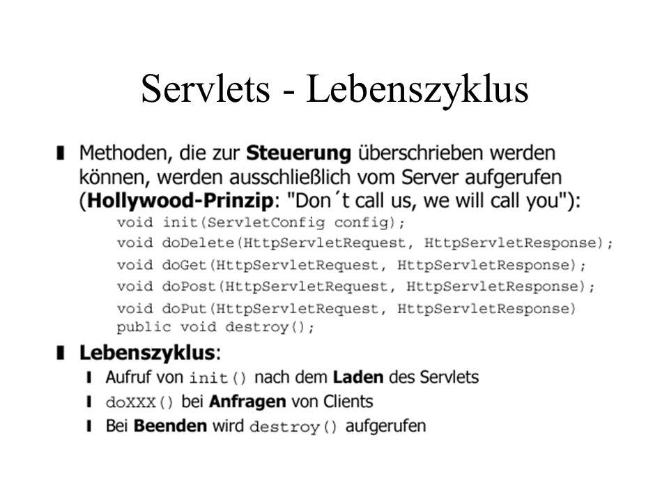 Servlets - Lebenszyklus