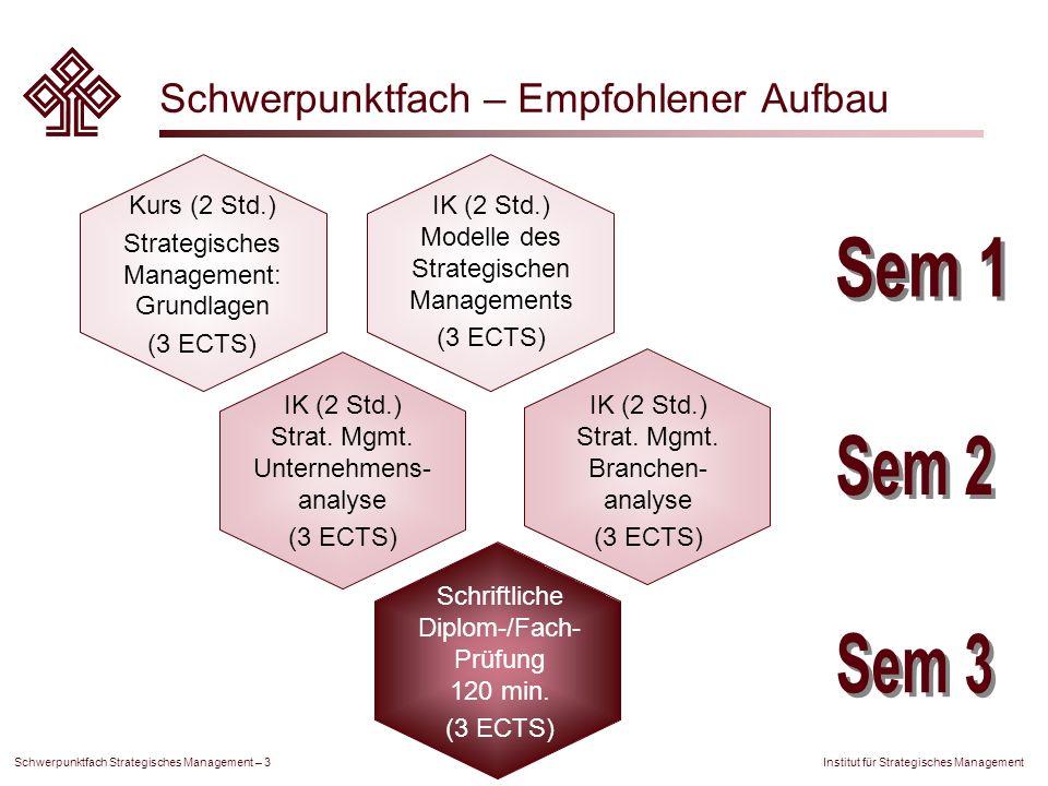 Institut für Strategisches Management Schwerpunktfach Strategisches Management – 3 Schwerpunktfach – Empfohlener Aufbau Kurs (2 Std.) Strategisches Ma