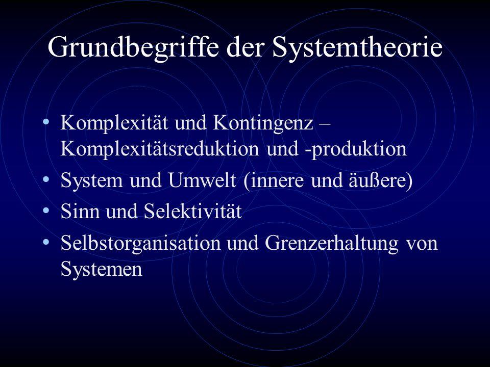Grundbegriffe der Systemtheorie Komplexität und Kontingenz – Komplexitätsreduktion und -produktion System und Umwelt (innere und äußere) Sinn und Sele