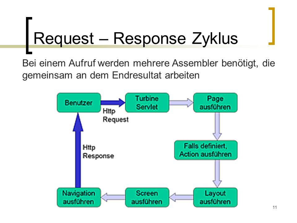 11 Request – Response Zyklus Bei einem Aufruf werden mehrere Assembler benötigt, die gemeinsam an dem Endresultat arbeiten