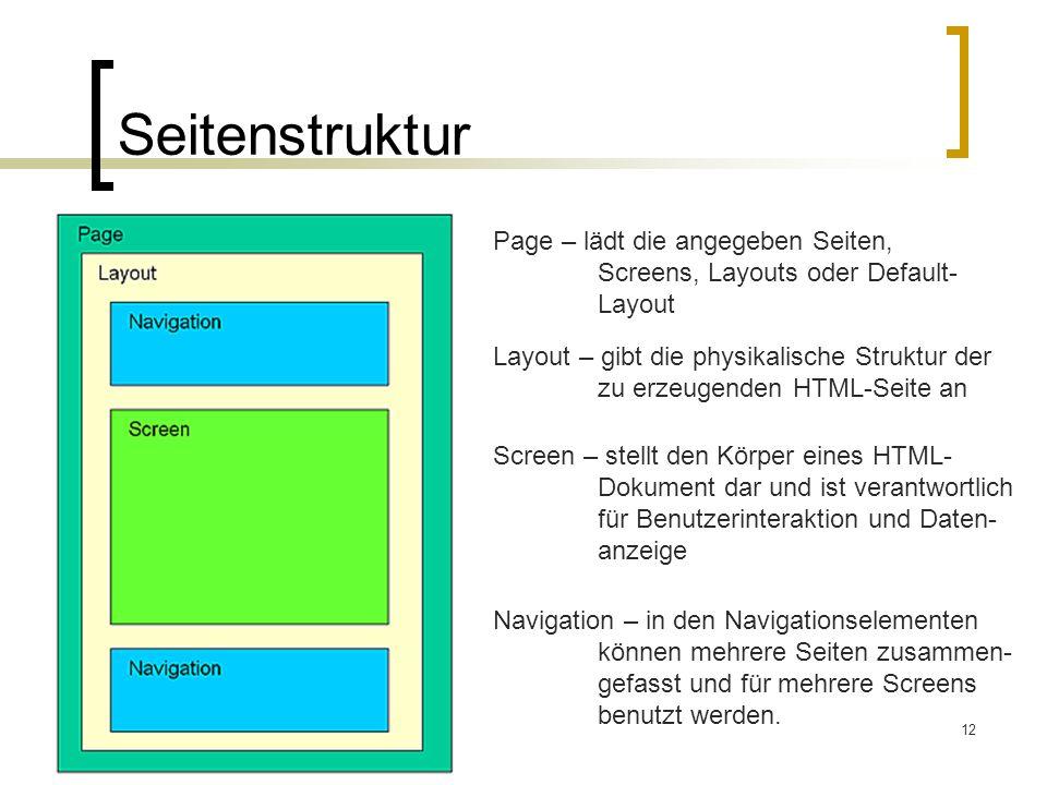 12 Seitenstruktur Page – lädt die angegeben Seiten, Screens, Layouts oder Default- Layout Screen – stellt den Körper eines HTML- Dokument dar und ist verantwortlich für Benutzerinteraktion und Daten- anzeige Layout – gibt die physikalische Struktur der zu erzeugenden HTML-Seite an Navigation – in den Navigationselementen können mehrere Seiten zusammen- gefasst und für mehrere Screens benutzt werden.