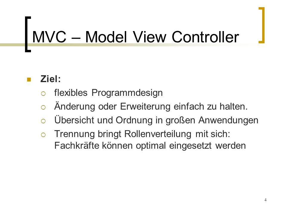 5 MVC – Model View Controller Model-Teil -beinhaltet die Werte und Eigenschaften der Komponenten Controller-Teil -werden Benutzer-Aktionen geprüft, ausgewertet und an das Model weitergeleitetet View-Teil -visuelle Darstellung der Komponenten MVC-Architektur
