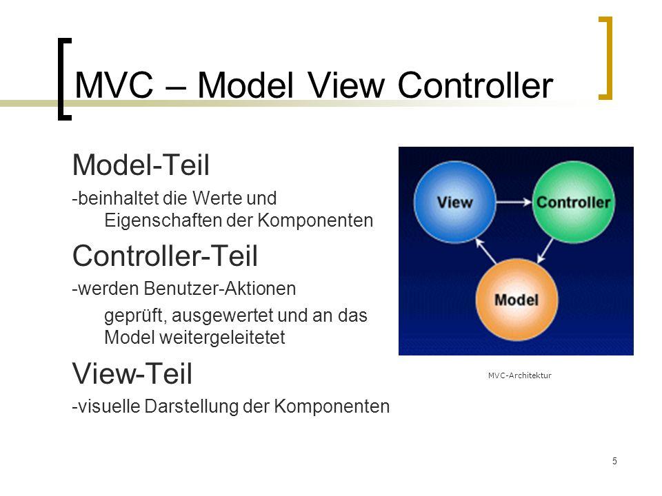 16 Views mit Template-Systemen Besteht in Turbine aus einem Screen, der zusammen mit der Navigation durch das Layout einer Seite zusammengesetzt wird.