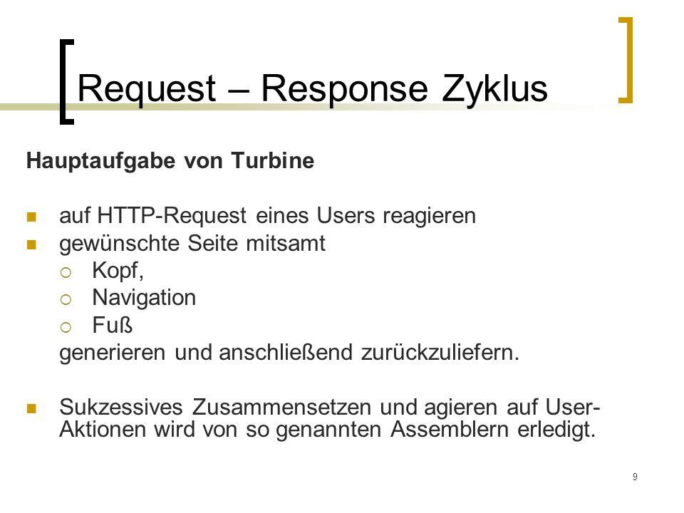 9 Request – Response Zyklus Hauptaufgabe von Turbine auf HTTP-Request eines Users reagieren gewünschte Seite mitsamt Kopf, Navigation Fuß generieren und anschließend zurückzuliefern.