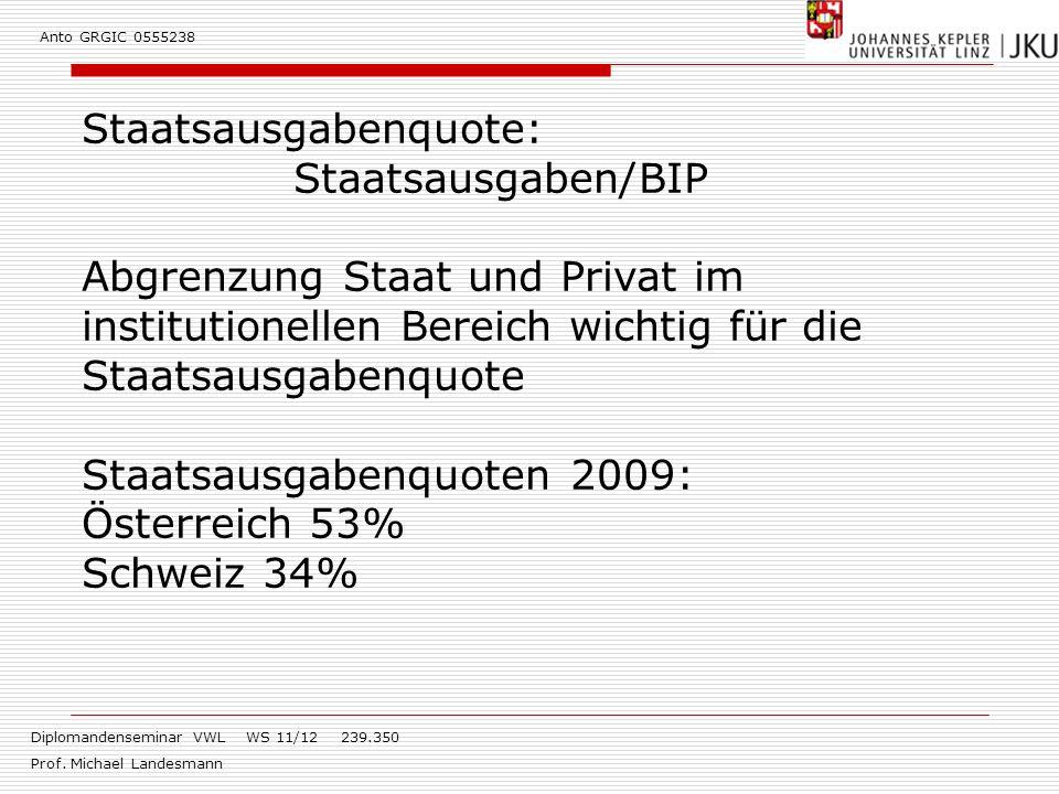Diplomandenseminar VWL WS 11/12 239.350 Prof. Michael Landesmann Anto GRGIC 0555238 Staatsausgaben