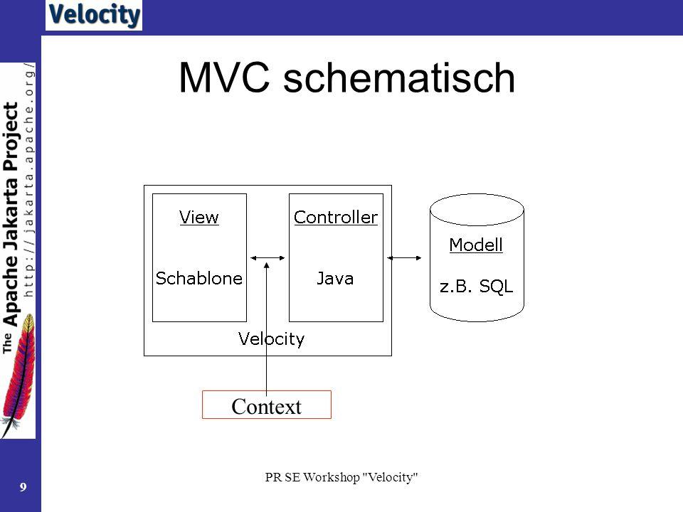 PR SE Workshop Velocity 10 Funktionsweise Konzept des Context ist zentral in Velocity –...fungiert als Daten-Container zwischen Systemteile –Systemteile sind Java-Layer (Programmierer) und Template-Layer (Designer) –Programmierer sammelt Objekte und stellt sie in den Context; zB.: context.put(persons, getListOfPersons(); –Designer kann nun auf diese Objekte (inkl deren Methoden und Attribute) über die Templates zugreifen –Zusammenarbeit zwischen Designer und Programmierer (Schnittstellendefinition)!!!!!