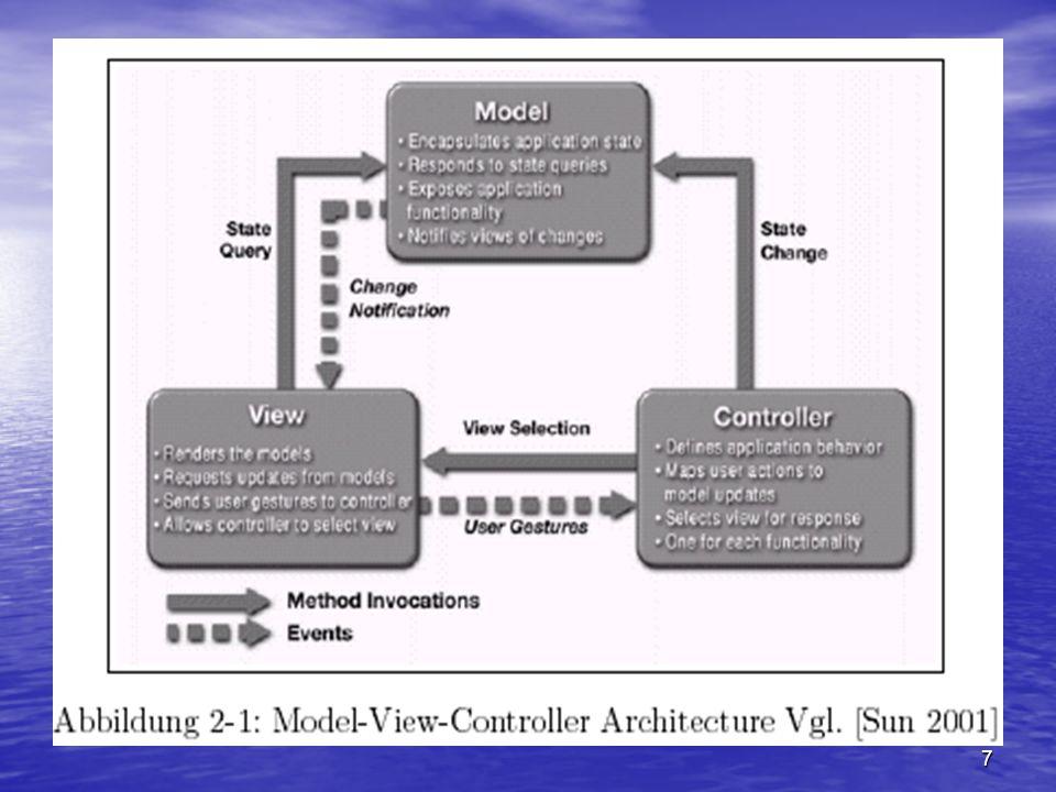 28 Velocity Context – eigene Objekte hinzufügen import org.apache.velocity.context.Context; import org.apache.velocity.context.Context; import org.apache.turbine.util.RunData; import org.apache.turbine.util.RunData; doBuildTemplate(RunData data, Context context) doBuildTemplate(RunData data, Context context) context.put( hello ,new String( testing )); context.put( hello ,new String( testing )); Im Template: $hello the hello reference Im Template: $hello the hello reference Output: testing the hello reference Output: testing the hello reference