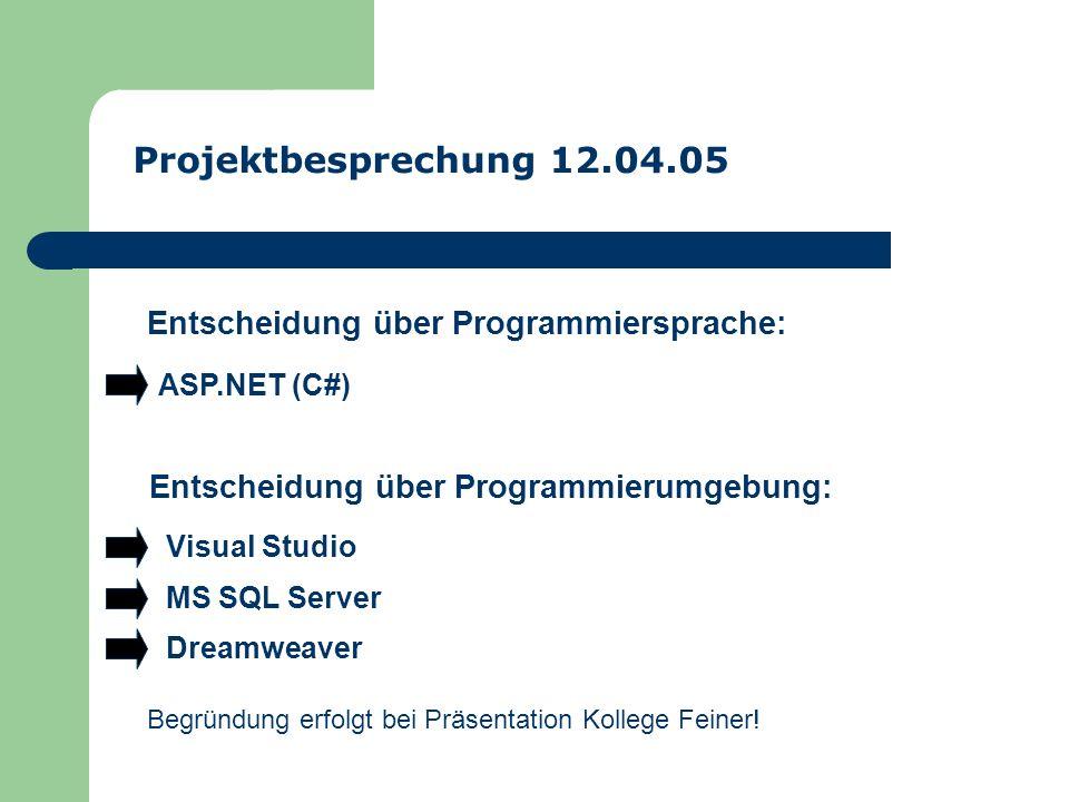 Projektbesprechung 12.04.05 Entscheidung über Programmiersprache: ASP.NET (C#) Entscheidung über Programmierumgebung: Visual Studio MS SQL Server Dreamweaver Begründung erfolgt bei Präsentation Kollege Feiner!