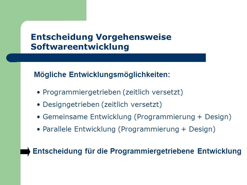 Entscheidung Vorgehensweise Softwareentwicklung Programmiergetrieben (zeitlich versetzt) Designgetrieben (zeitlich versetzt) Gemeinsame Entwicklung (Programmierung + Design) Parallele Entwicklung (Programmierung + Design) Mögliche Entwicklungsmöglichkeiten: Entscheidung für die Programmiergetriebene Entwicklung