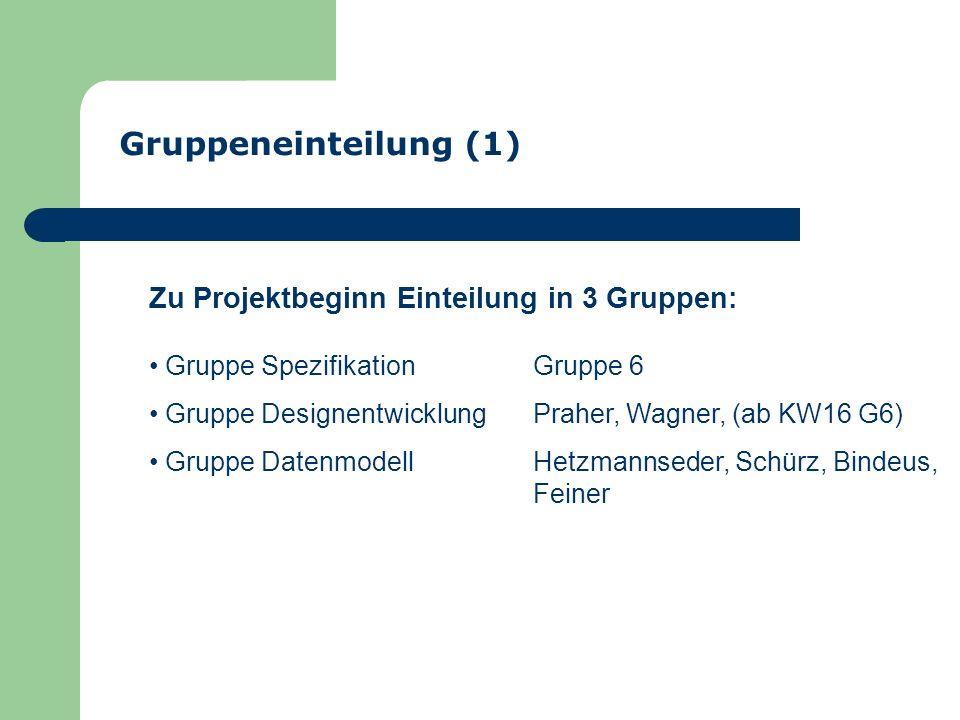 Gruppeneinteilung (1) Zu Projektbeginn Einteilung in 3 Gruppen: Gruppe Spezifikation Gruppe 6 Gruppe DesignentwicklungPraher, Wagner, (ab KW16 G6) Gruppe DatenmodellHetzmannseder, Schürz, Bindeus, Feiner