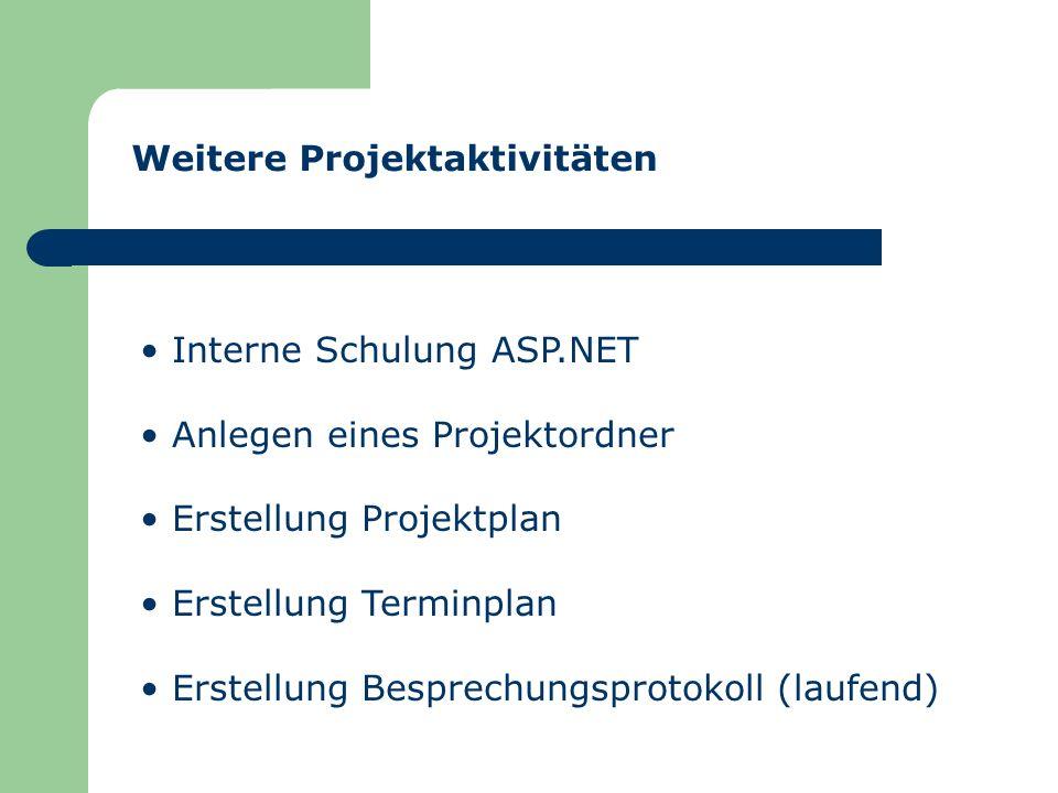 Weitere Projektaktivitäten Interne Schulung ASP.NET Anlegen eines Projektordner Erstellung Projektplan Erstellung Terminplan Erstellung Besprechungsprotokoll (laufend)