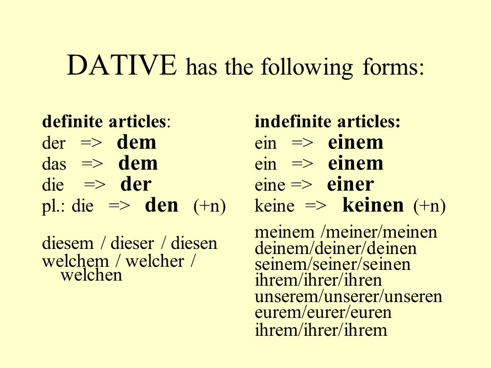DATIVE has the following forms: definite articles: der => dem das => dem die => der pl.: die => den (+n) diesem / dieser / diesen welchem / welcher /