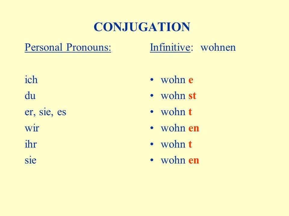 CONJUGATION Personal Pronouns: ich du er, sie, es wir ihr sie Infinitive: wohnen wohn e wohn st wohn t wohn en wohn t wohn en