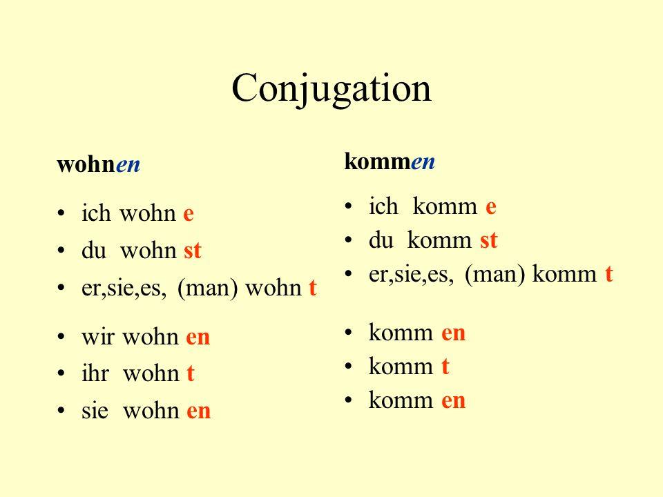 Conjugation wohnen ich wohn e du wohn st er,sie,es, (man) wohn t wir wohn en ihr wohn t sie wohn en kommen ich komm e du komm st er,sie,es, (man) komm