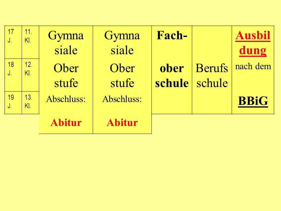 17 J.11. Kl. Gymna siale Gymna siale Fach- Ausbil dung 18 J.