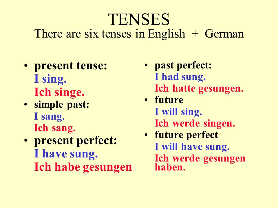 TENSES There are six tenses in English + German present tense: I sing. Ich singe. simple past: I sang. Ich sang. present perfect: I have sung. Ich hab