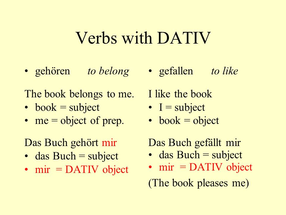 Verbs with DATIV gehören to belong The book belongs to me. book = subject me = object of prep. Das Buch gehört mir das Buch = subject mir = DATIV obje