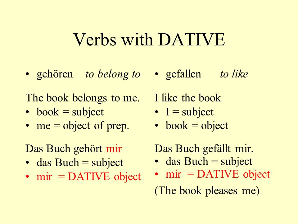 Verbs with DATIVE gehören to belong to The book belongs to me. book = subject me = object of prep. Das Buch gehört mir das Buch = subject mir = DATIVE