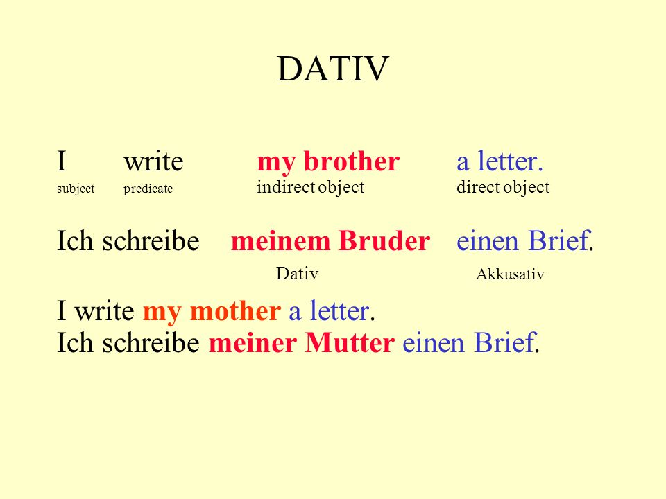 DATIVE has the following forms: definite articles: der => dem das => dem die => der pl.: die => den (+n) diesem / diesem / dieser / diesen welchem / w