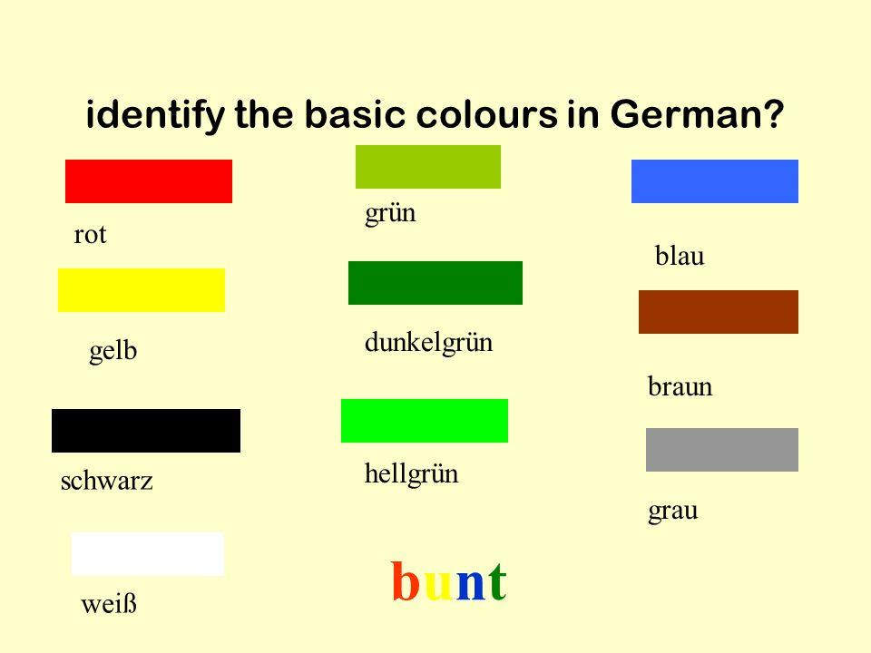recognize German spelling ? Kanada Europa Deutschland