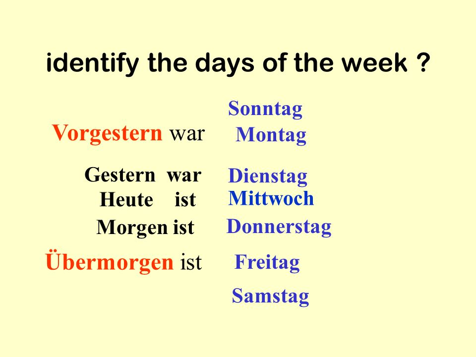 identify the days of the week .