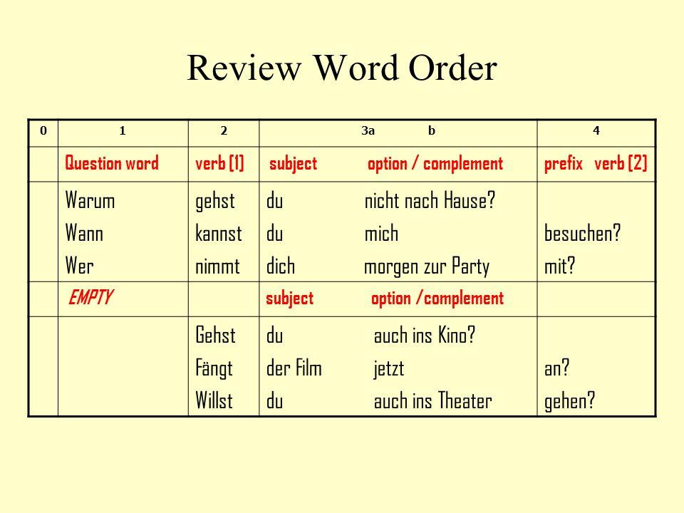 Review Word Order 0123a b4 Question wordverb [1] subject option / complementprefix verb [2] Warum Wann Wer gehst kannst nimmt du nicht nach Hause? du