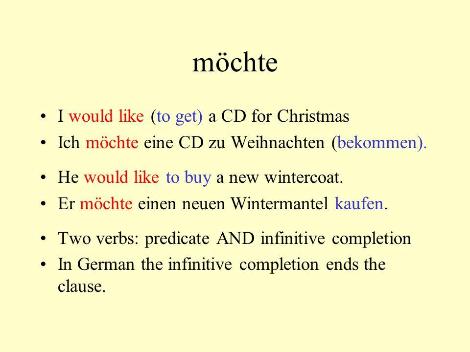 möchte I would like (to get) a CD for Christmas Ich möchte eine CD zu Weihnachten (bekommen). He would like to buy a new wintercoat. Er möchte einen n