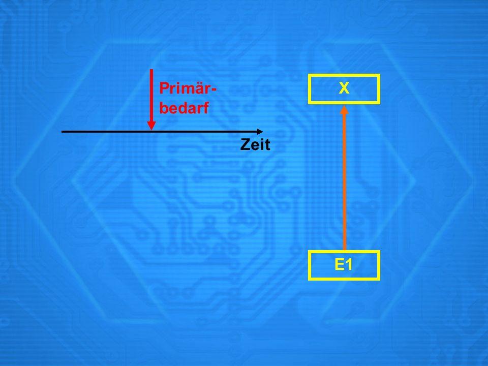 X E1 Primär- bedarf Zeit