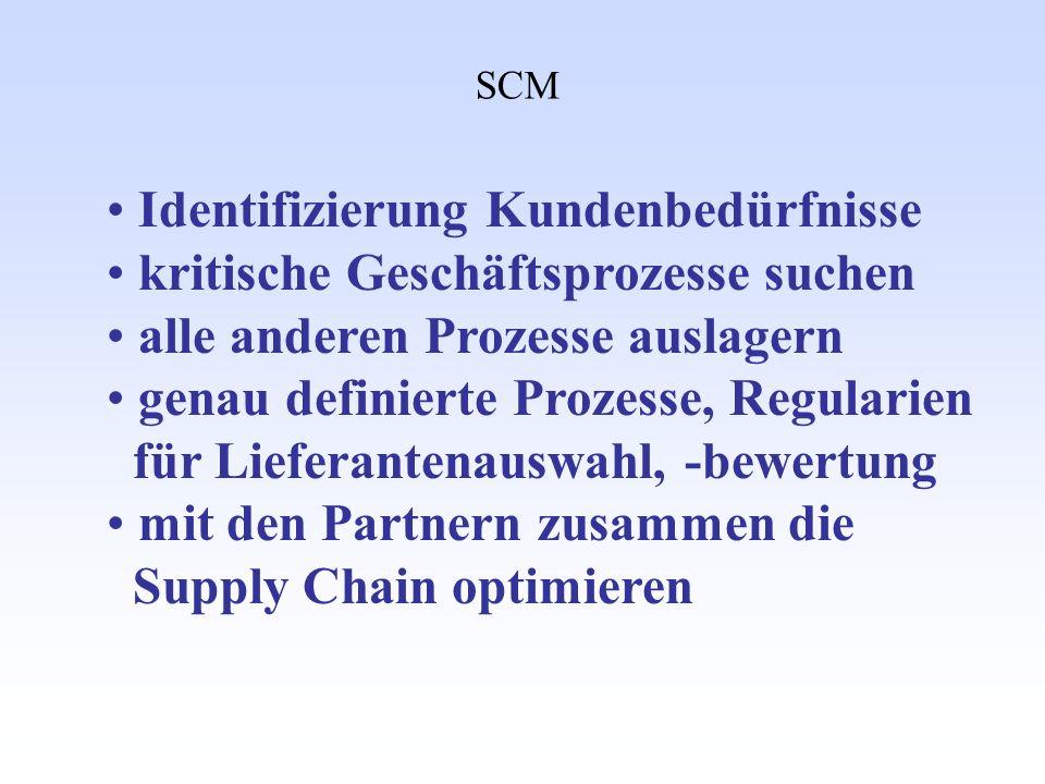 SCM Identifizierung Kundenbedürfnisse kritische Geschäftsprozesse suchen alle anderen Prozesse auslagern genau definierte Prozesse, Regularien für Lieferantenauswahl, -bewertung mit den Partnern zusammen die Supply Chain optimieren