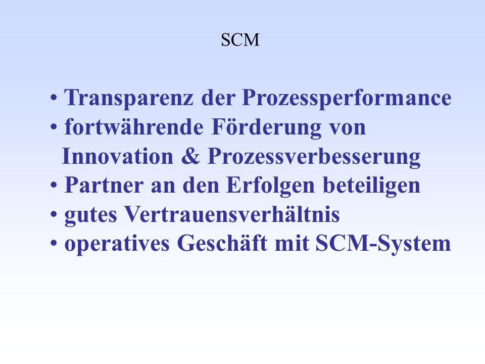SCM Transparenz der Prozessperformance fortwährende Förderung von Innovation & Prozessverbesserung Partner an den Erfolgen beteiligen gutes Vertrauensverhältnis operatives Geschäft mit SCM-System