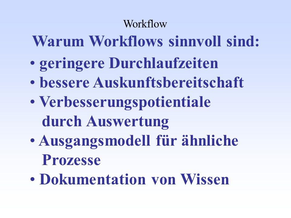 Workflow geringere Durchlaufzeiten bessere Auskunftsbereitschaft Verbesserungspotientiale durch Auswertung Ausgangsmodell für ähnliche Prozesse Dokumentation von Wissen Warum Workflows sinnvoll sind: