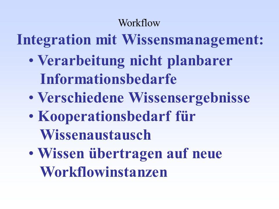 Workflow Verarbeitung nicht planbarer Informationsbedarfe Verschiedene Wissensergebnisse Kooperationsbedarf für Wissenaustausch Wissen übertragen auf neue Workflowinstanzen Integration mit Wissensmanagement: