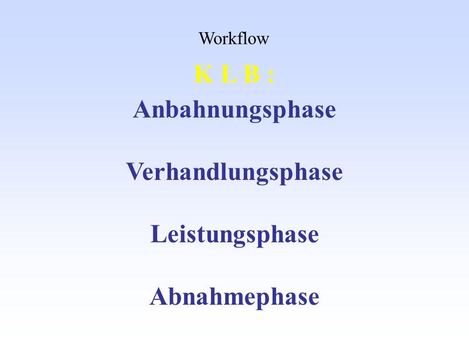 Workflow Anbahnungsphase Verhandlungsphase Leistungsphase Abnahmephase K L B :