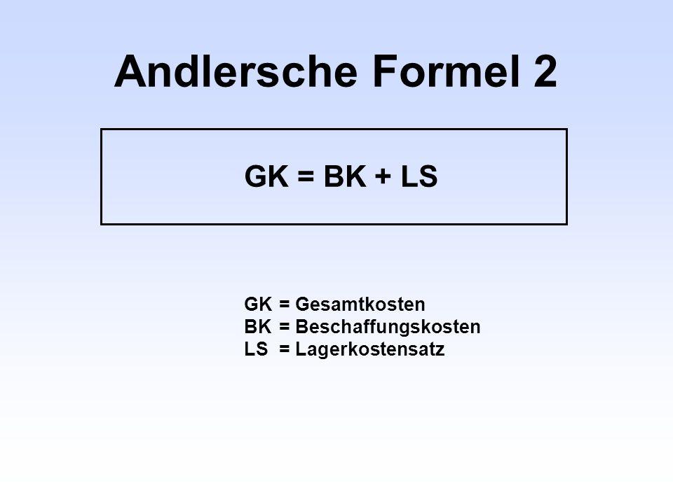 Andlersche Formel 2 GK = BK + LS GK = Gesamtkosten BK = Beschaffungskosten LS = Lagerkostensatz