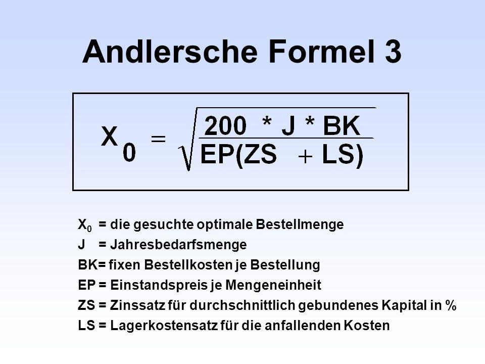 Andlersche Formel 3 X 0 = die gesuchte optimale Bestellmenge J = Jahresbedarfsmenge BK= fixen Bestellkosten je Bestellung EP= Einstandspreis je Mengen