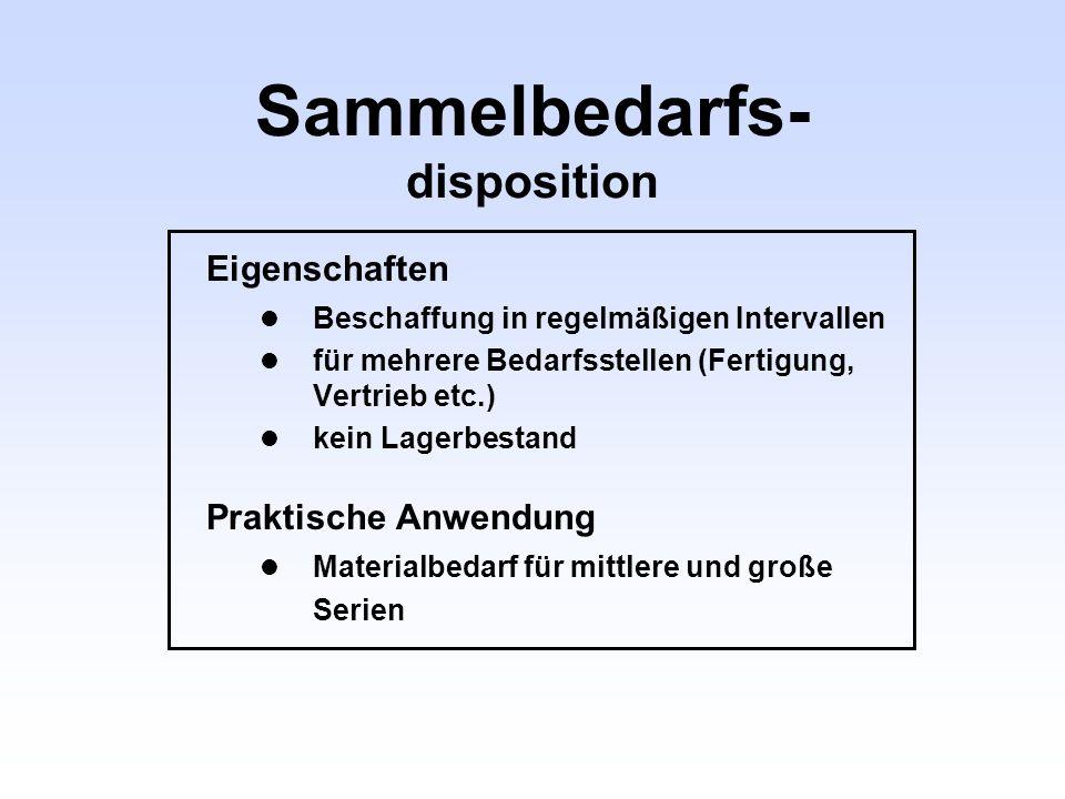 Sammelbedarfs- disposition Eigenschaften Beschaffung in regelmäßigen Intervallen für mehrere Bedarfsstellen (Fertigung, Vertrieb etc.) kein Lagerbesta