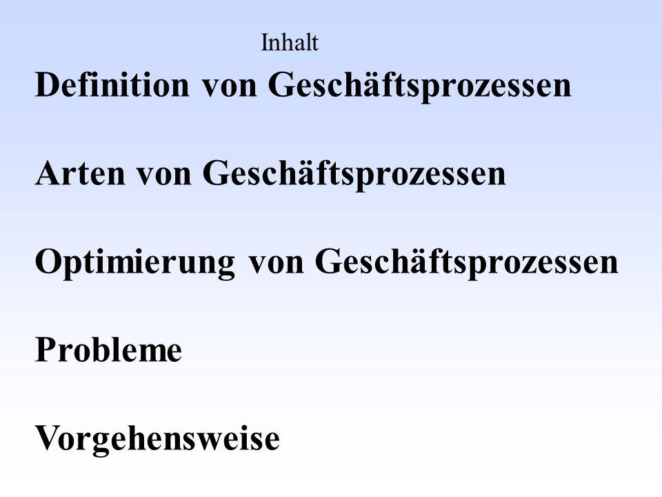 Reihenfolge ändern Interne Geschäftsprozesse Vorgang1Vorgang2 Vorgang3 Vorgang4