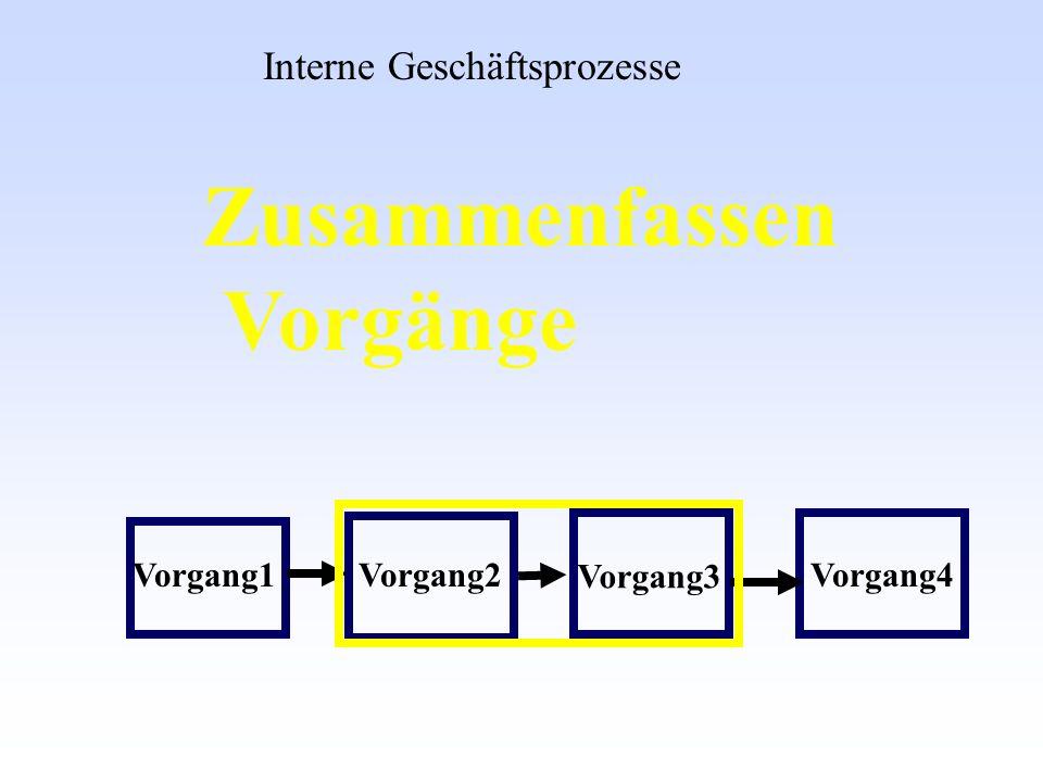 Zusammenfassen Vorgänge Interne Geschäftsprozesse Vorgang1Vorgang2 Vorgang3 Vorgang4