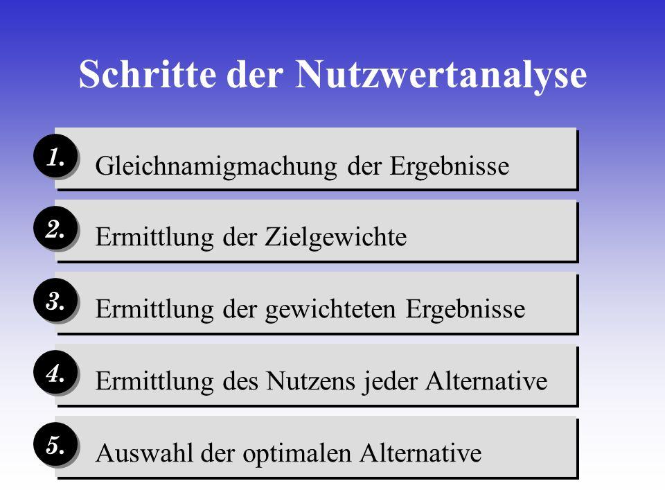 2. 1. Gleichnamigmachung der Ergebnisse 3. Ermittlung der Zielgewichte Ermittlung der gewichteten Ergebnisse 4. 5. Ermittlung des Nutzens jeder Altern