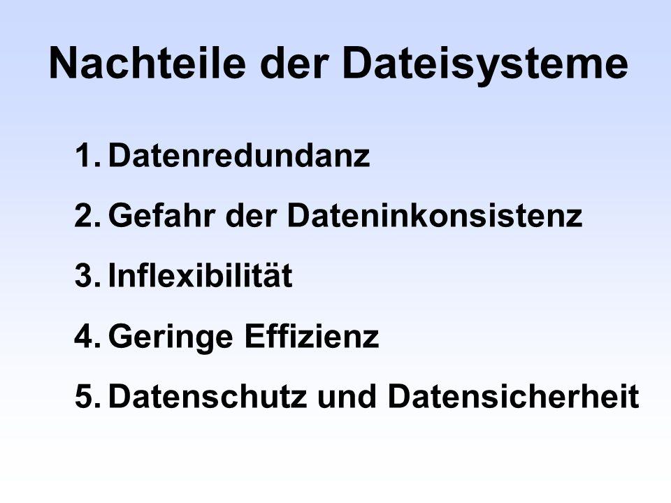 Nachteile der Dateisysteme 1.Datenredundanz 2.Gefahr der Dateninkonsistenz 3.Inflexibilität 4.Geringe Effizienz 5.Datenschutz und Datensicherheit