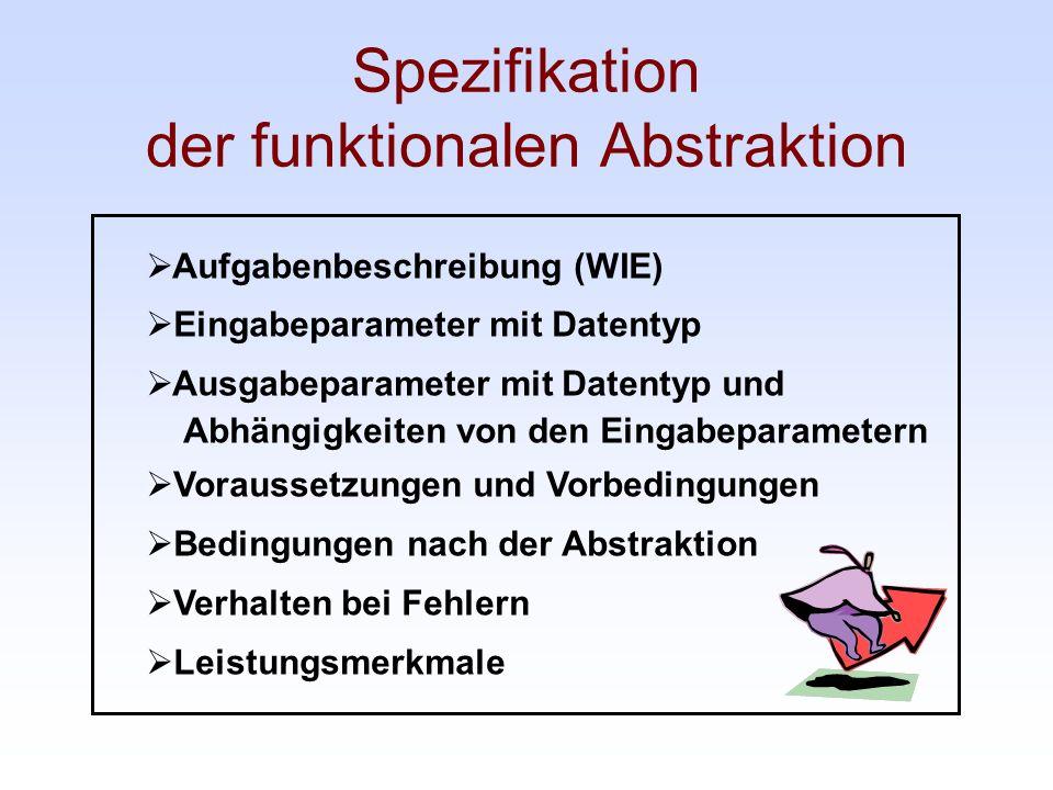 Spezifikation der funktionalen Abstraktion Aufgabenbeschreibung (WIE) Eingabeparameter mit Datentyp Ausgabeparameter mit Datentyp und Abhängigkeiten v