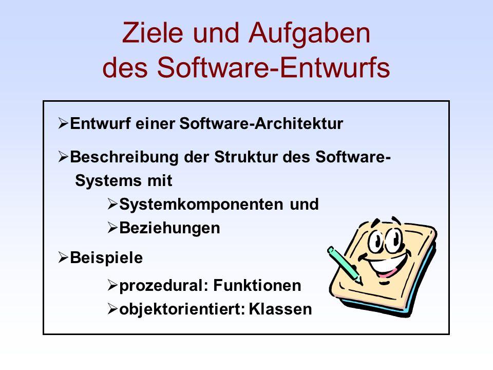 Ziele und Aufgaben des Software-Entwurfs Entwurf einer Software-Architektur Beschreibung der Struktur des Software- Systems mit Systemkomponenten und